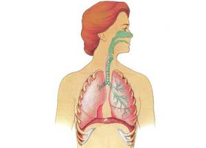 симптомы при кашле с кровью