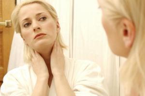 признаки болезни щитовидки