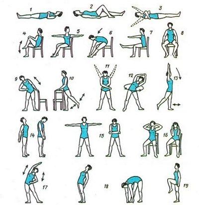 техника дыхательной гимнастики