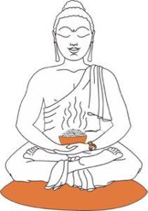 диета Будды